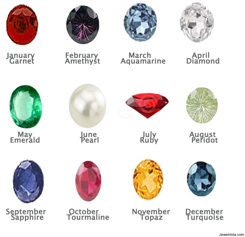 birthday gemstones by month pictures to pin on