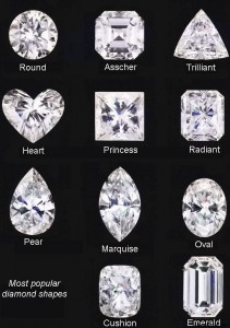 Popular Diamond Cuts